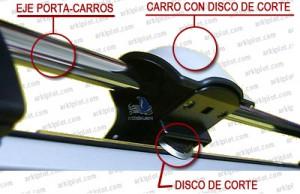 CORTADORAS-DETALLE1
