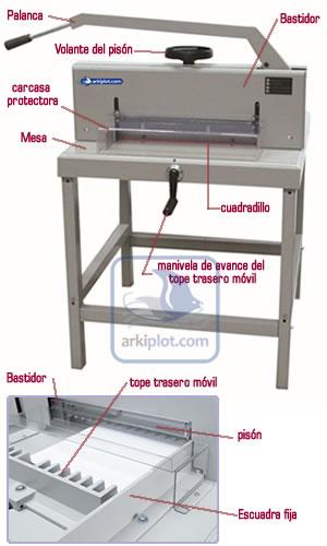 guillotinamanual