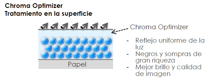 chroma-1