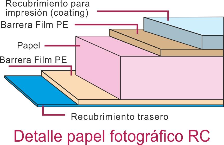pe-paper