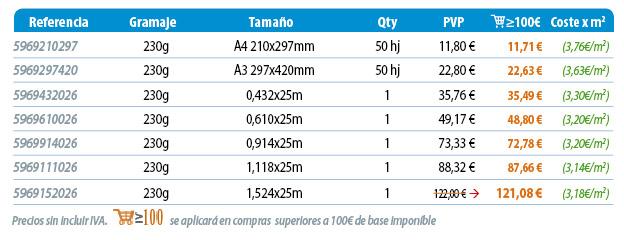 teccoPM230-tarifas